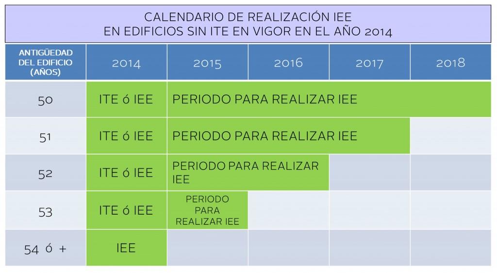 iee-ite-calendario sin ite