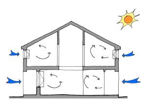 casa más ecológica_ventilación