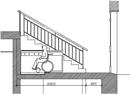 Barreras arquitectonicas 11 consejos para superarlas for Dimensiones arquitectonicas