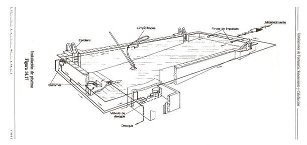 mejorar la piscina_instalaciones